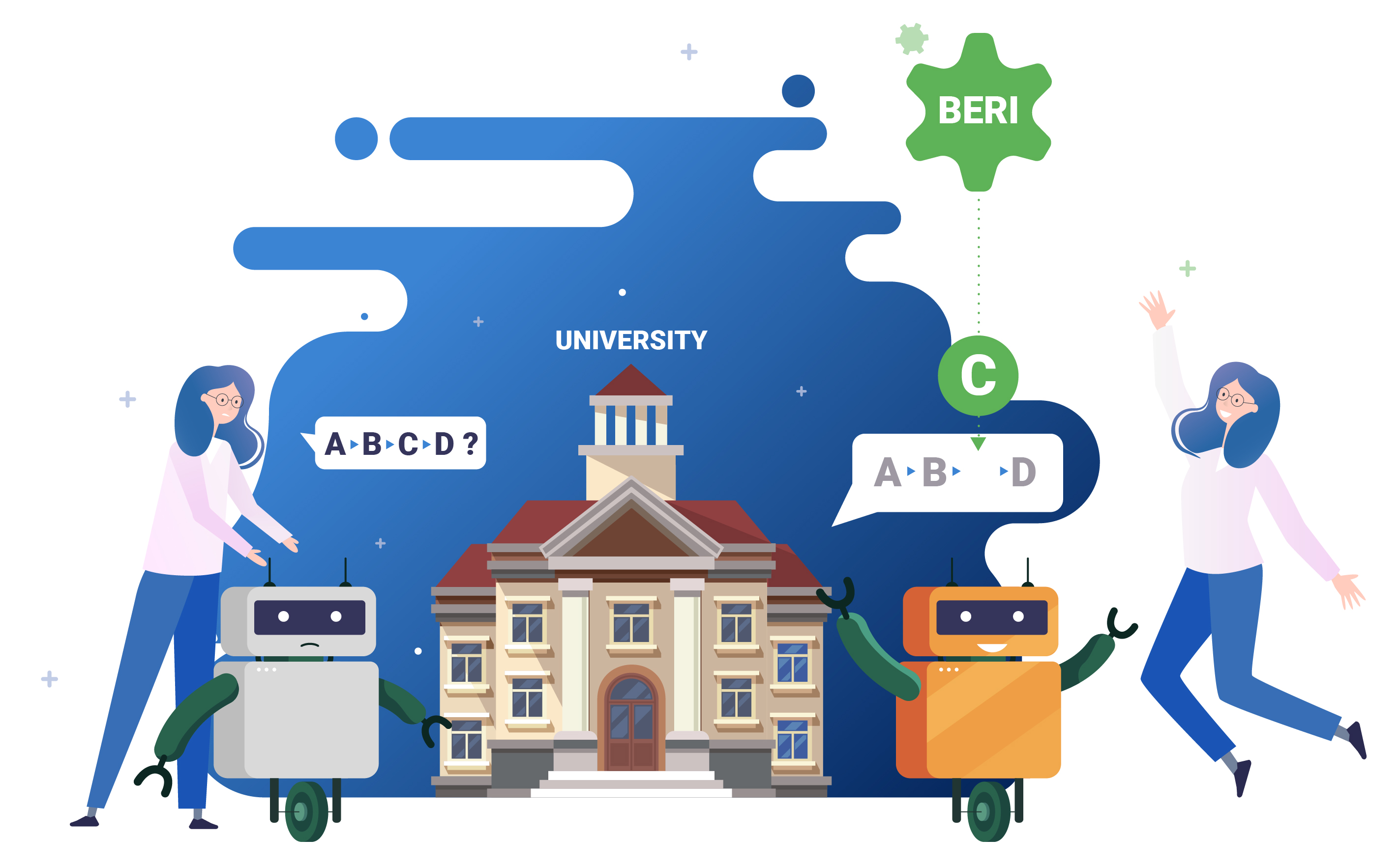 BERI teams up with universities to make researchers' plans happen!